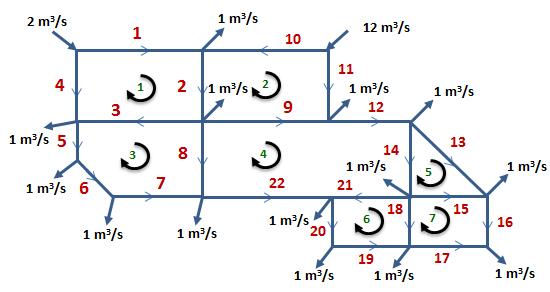 Pipe Network Analysis