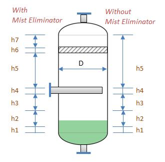 Vapor Liquid Vertical Separator
